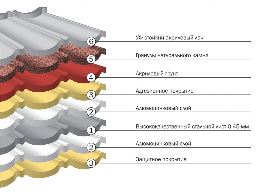 Отделка и теплоизоляция фасадов